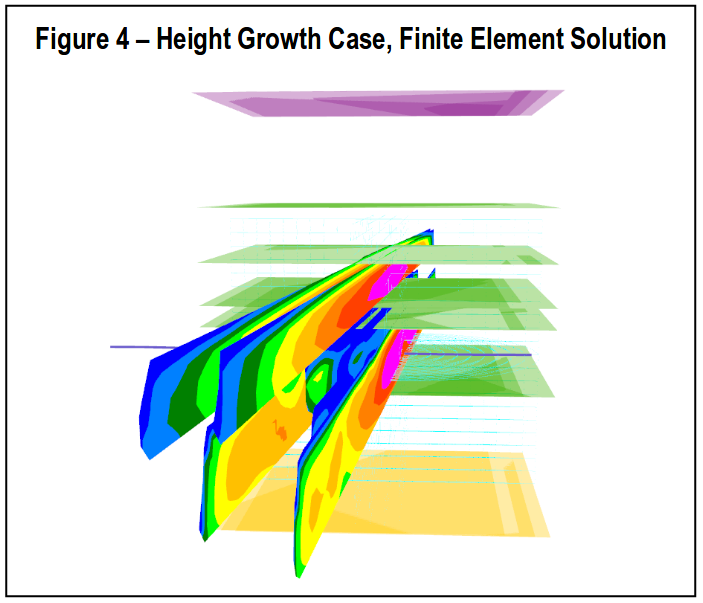 Height Growth Case Finite Element Solution