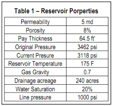 Reservoir Properties